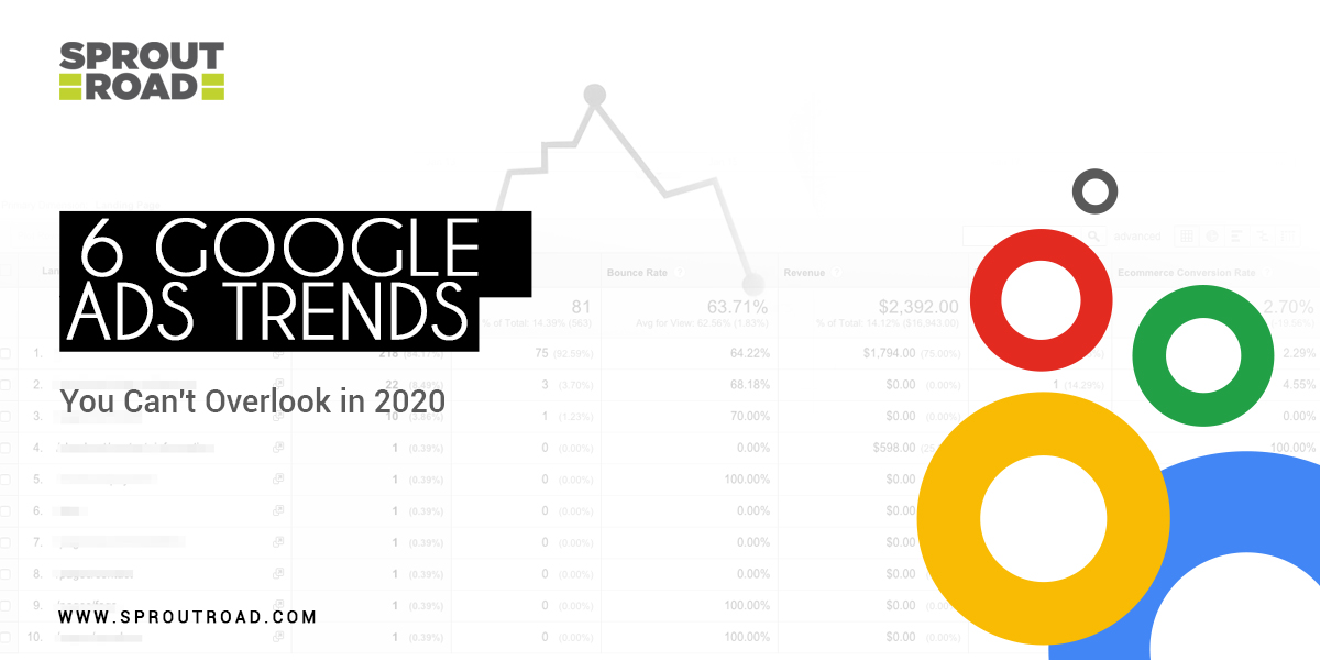 6 Google Ads Trends You Can't Overlook in 2020